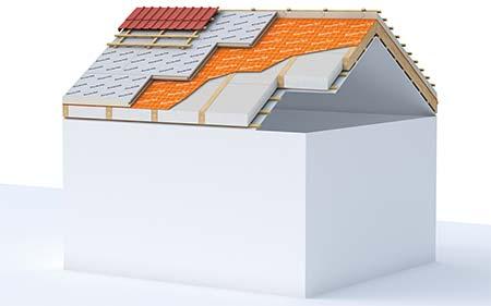 Mehrschichtiges System zur Dachsanierung von BAUDER