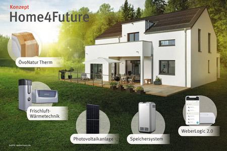 WeberHaus Konzept Home4Future