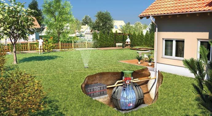 Regenwassernutzung von GRAF