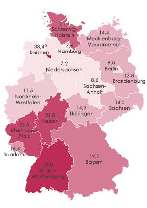 Fertigbauanteil in den Bundesländern 2015