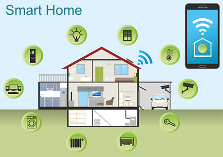 Grafik Smart Home