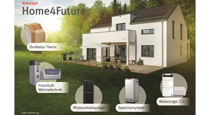 WeberHaus setzt auf Eigenversorgung mit Solarstrom