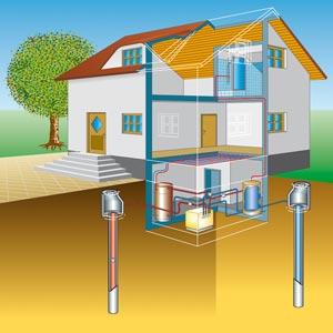 Wasser-Wasser-Wärmepumpe Grafik Bundesverband Wärmepumpe e.V.